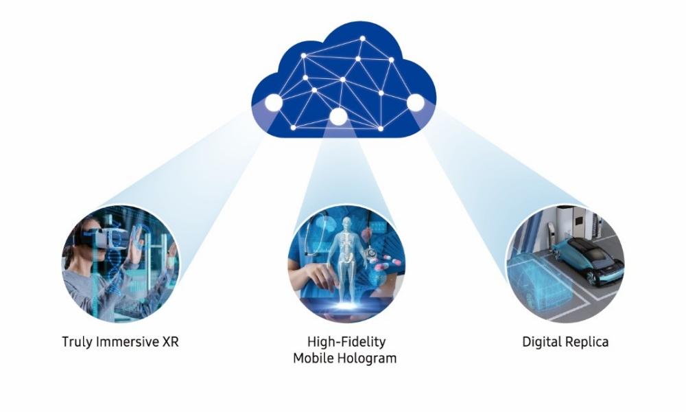 6G para hologramas de alta fidelidad y réplicas digitales
