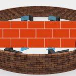 Mejores prácticas para configurar cualquier firewall en cualquier sistema
